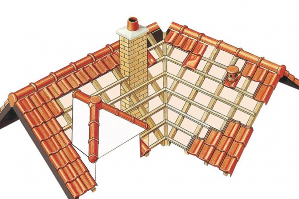1-schemat-ukladania-dachowki-imerysF71BDE63-2D96-E743-CADE-1698B63F6858.jpg